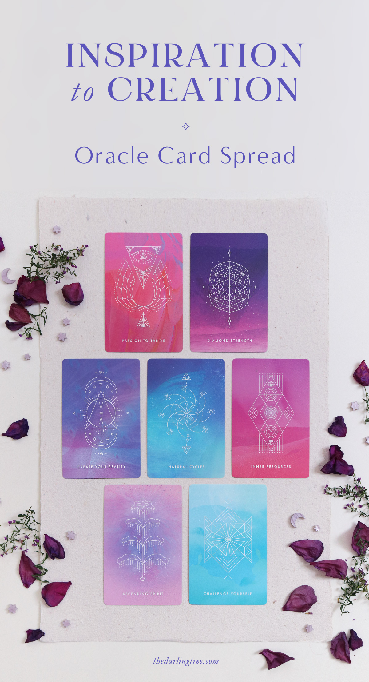 Inspiration to Creation Oracle Card Spread